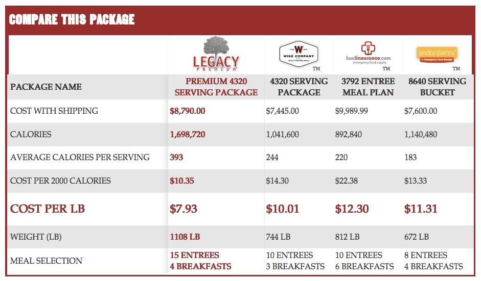 4320 Serving Package