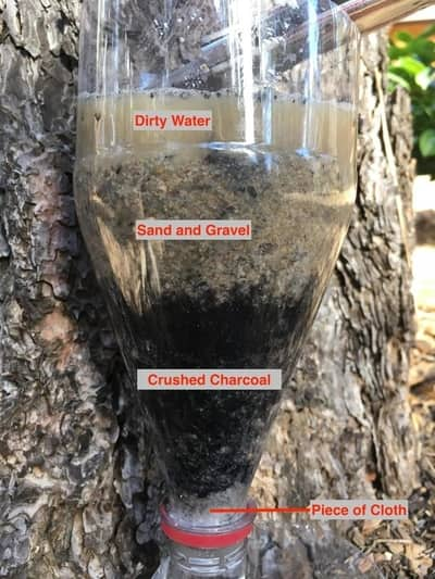 DIY Water filtration and purification system