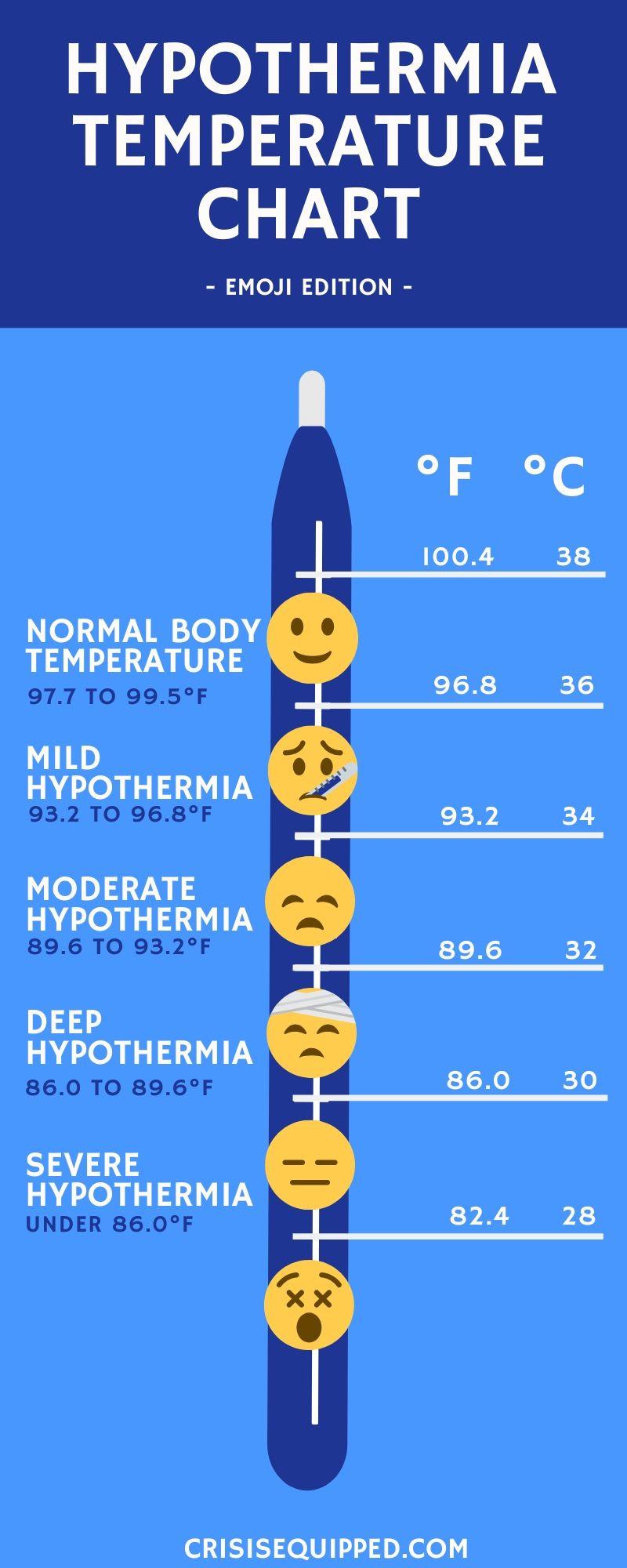 extreme cold preparedness